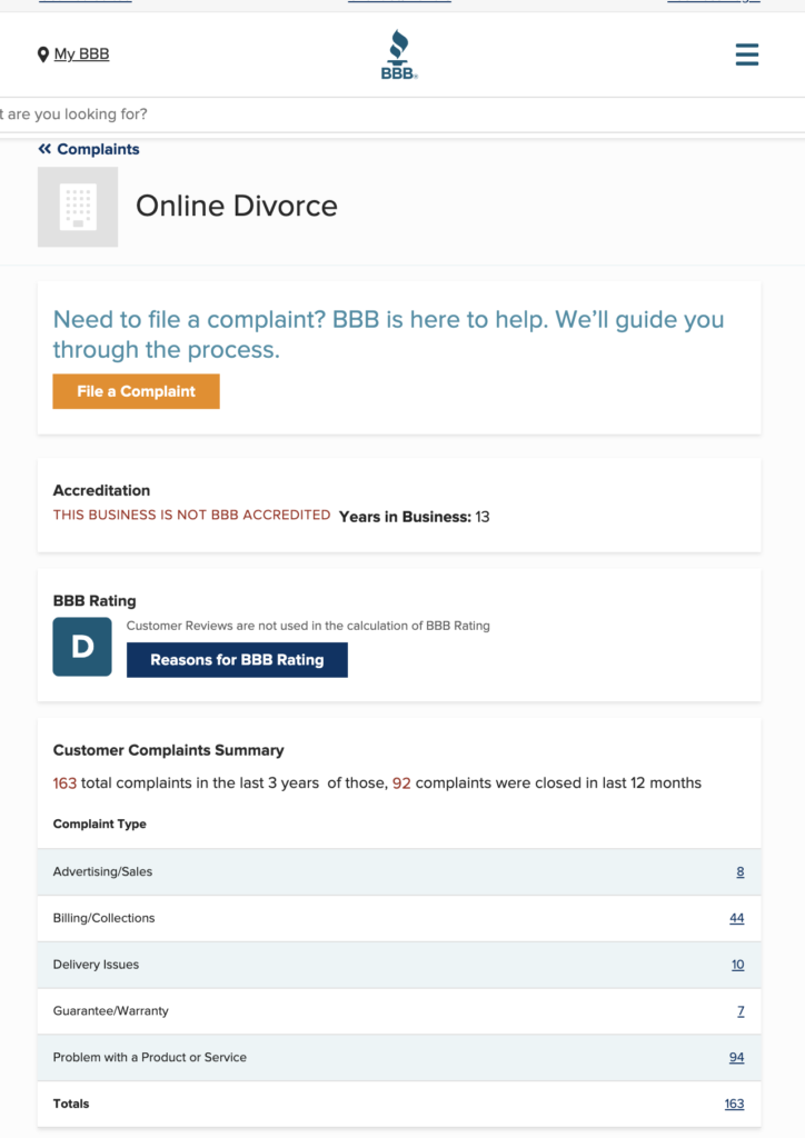 Online divorce papers bbb review